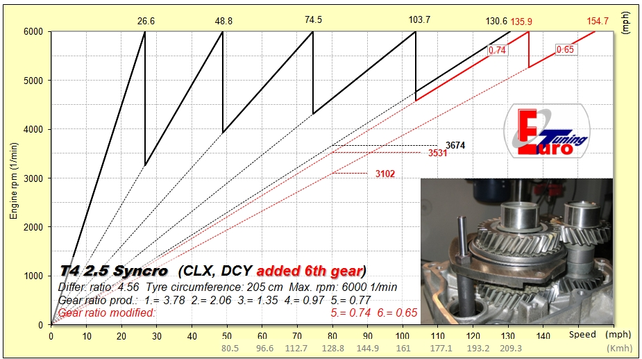 T425_CLX_DCY.jpg