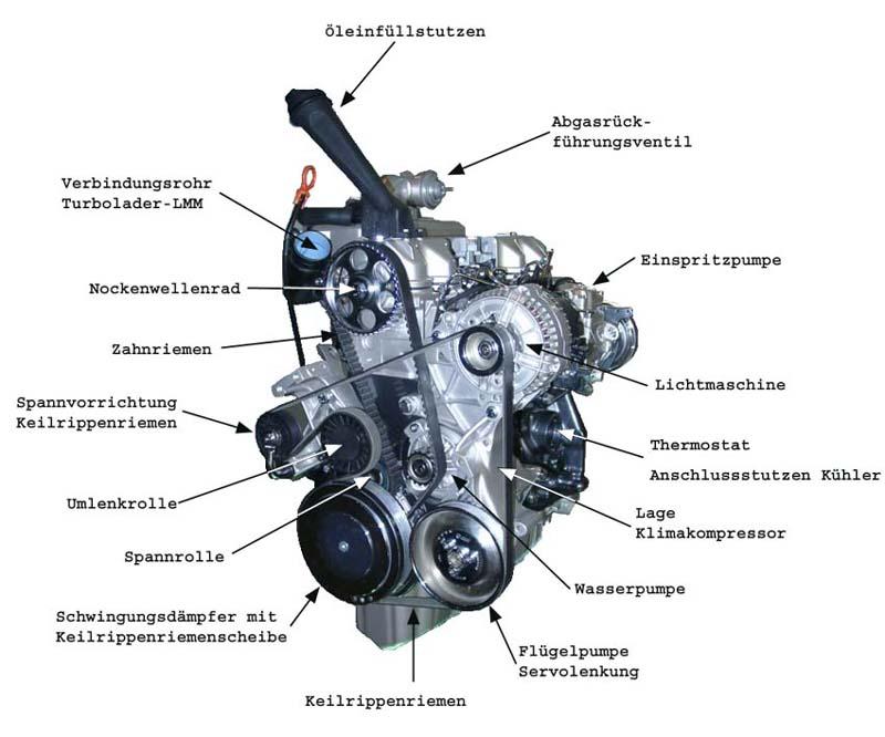 Motor_ACV_Ansicht_2.jpg